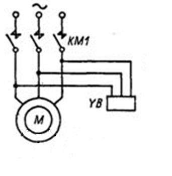 Механическое торможение с помощью электромагнитного тормоза