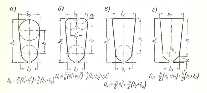 расчет обмотки асинхронного электродвигателя