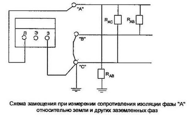 Схема замещения при измерении сопротивления изоляции фазы А относительно земли и других заземлённыйх фаз