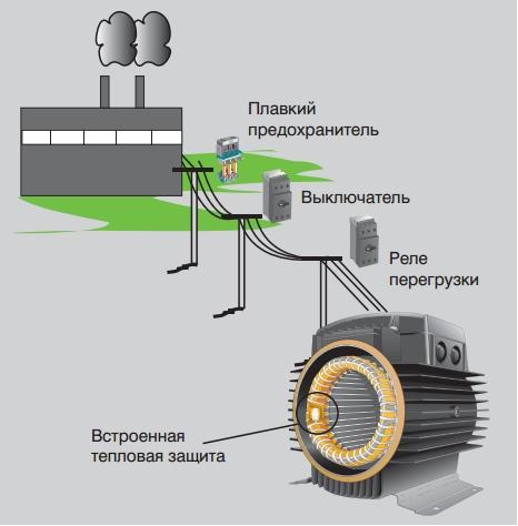 Защита электродвигателя от перегрева
