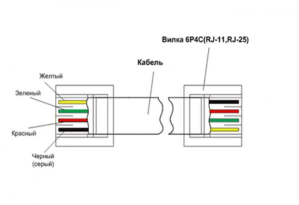 Схема соединения it кабеля