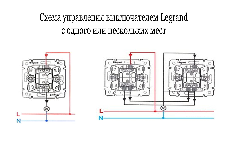 схема установки одноклавишного выключателя