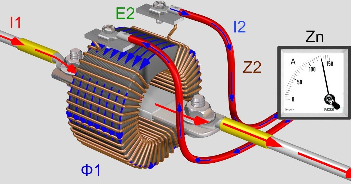 Устройство и принцип работы трансформатора тока
