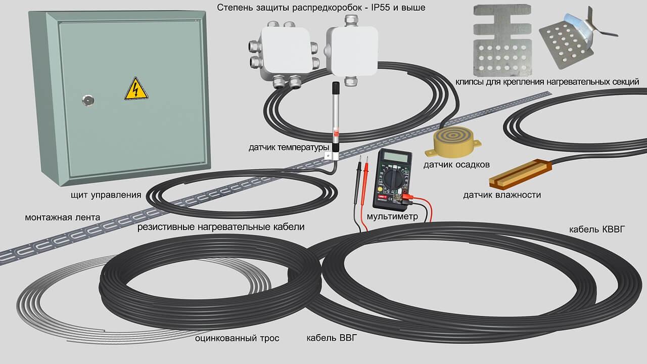 Обогрев кровли и водостоков желобов монтаж антиобледенительной системы и саморегулирующегося кабеля