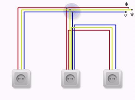 Схема подключения розеток с заземлением.