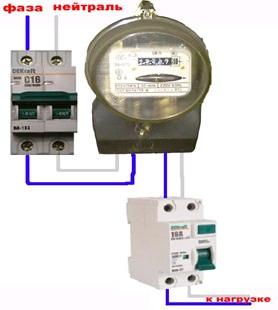 Главная задача устройства защитного отключения УЗО.