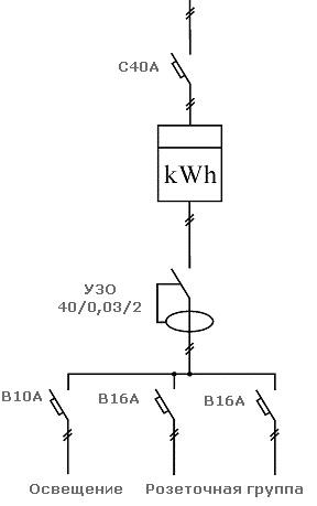 По своим характеристикам схема подключения УЗО аналогична схеме, по которой подключают автоматику защиты тока.
