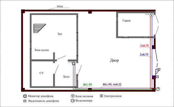 Домофон в частный дом - схема монтажа.  Видеодомофон в частном доме.