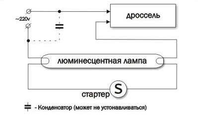 Схемы управления люминисцентных лампах.