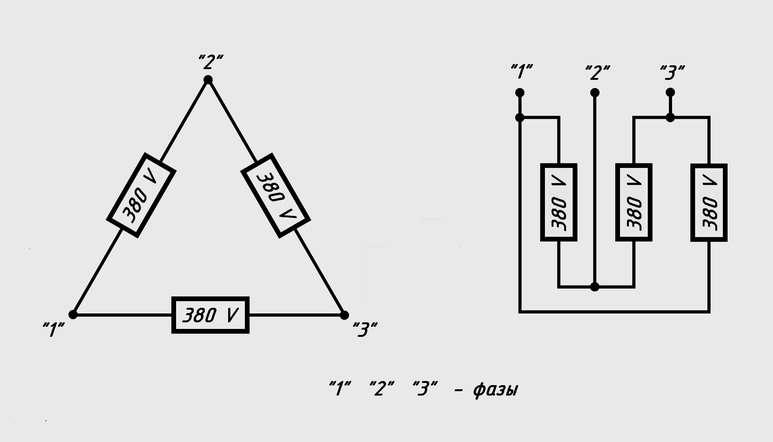 """Основные законы, которые действуют при соединении ТЭНов  """"треугольником """": * Между любыми двумя  """"фазами """" всегда 380В..."""