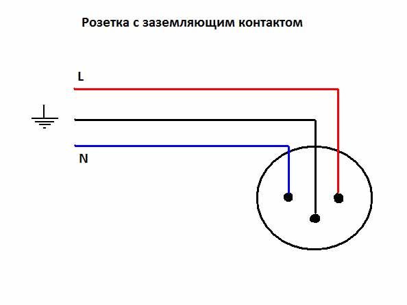 схемы заземления TN-C-S и