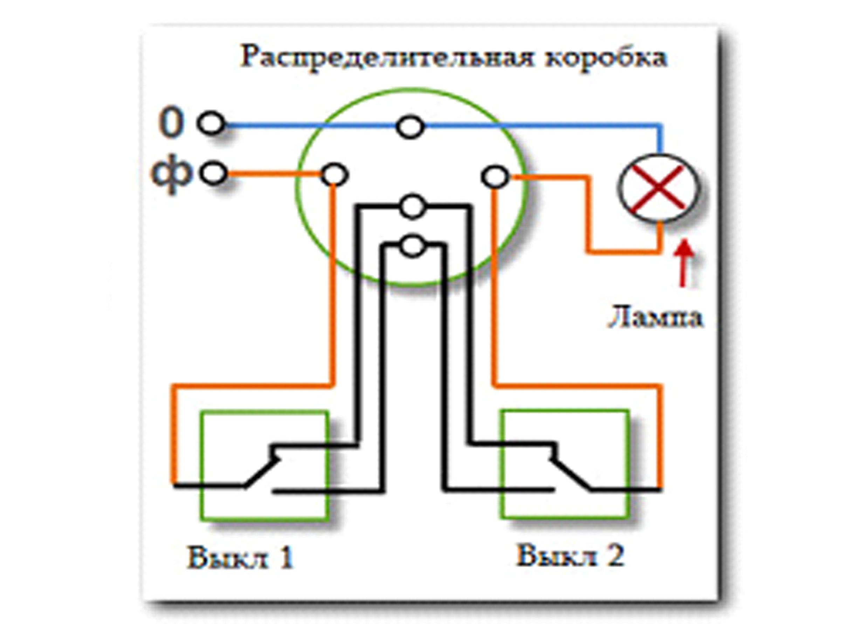 Схема подключения одноклавишного переключателя с двух мест
