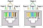 Рисунок 2. Стандарты обжима 568А и 568В